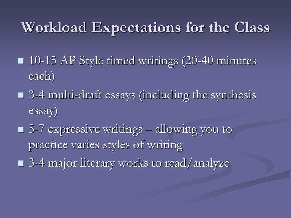 Workload Expectations for the Class 10-15 AP Style timed writings (20-40 minutes each) 10-15 AP Style timed writings (20-40 minutes each) 3-4 multi-draft essays (including the synthesis essay) 3-4 multi-draft essays (including the synthesis essay) 5-7 expressive writings – allowing you to practice varies styles of writing 5-7 expressive writings – allowing you to practice varies styles of writing 3-4 major literary works to read/analyze 3-4 major literary works to read/analyze