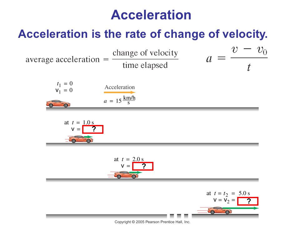 Acceleration Acceleration is the rate of change of velocity. ? ? ?