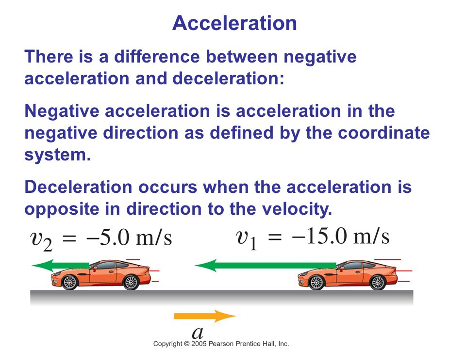 Acceleration There is a difference between negative acceleration and deceleration: Negative acceleration is acceleration in the negative direction as