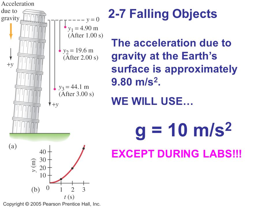 2-7 Falling Objects The acceleration due to gravity at the Earths surface is approximately 9.80 m/s 2. WE WILL USE… g = 10 m/s 2 EXCEPT DURING LABS!!!