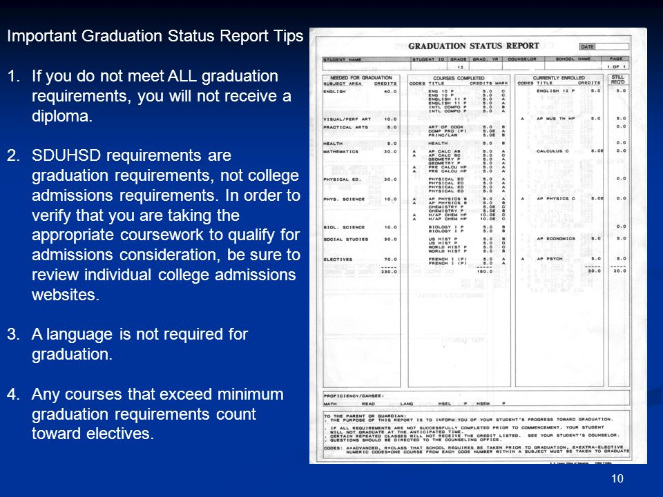 10 Important Graduation Status Report Tips 1.If you do not meet ALL graduation requirements, you will not receive a diploma. 2.SDUHSD requirements are