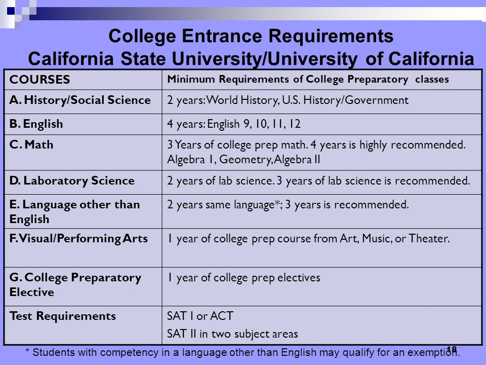 18 College Entrance Requirements California State University/University of California COURSES Minimum Requirements of College Preparatory classes A. H