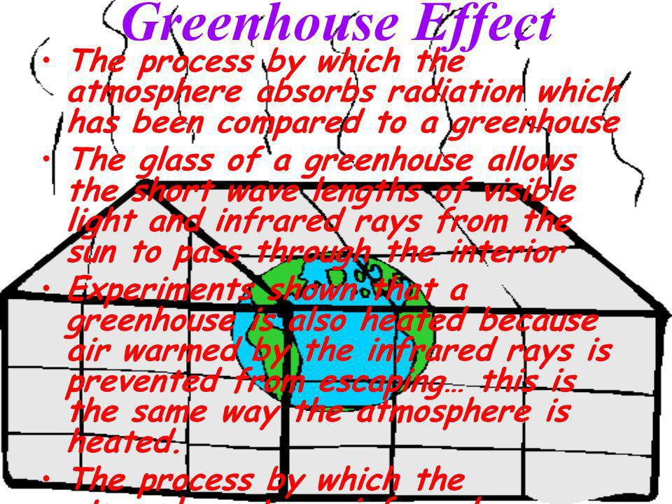 Greenhouse Effect The process by which the atmosphere absorbs radiation which has been compared to a greenhouse The glass of a greenhouse allows the s