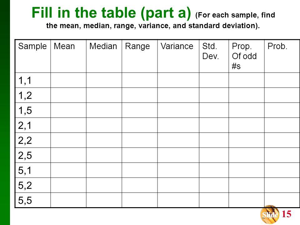 Slide Slide 15 Fill in the table (part a) (For each sample, find the mean, median, range, variance, and standard deviation). SampleMeanMedianRangeVari