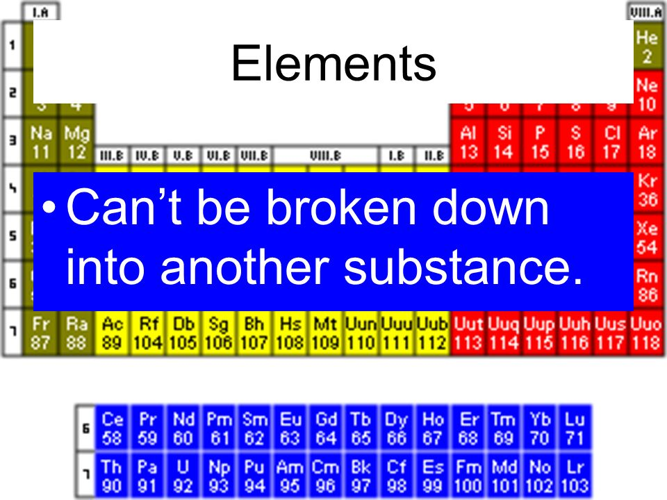 Elements Cant be broken down into another substance.