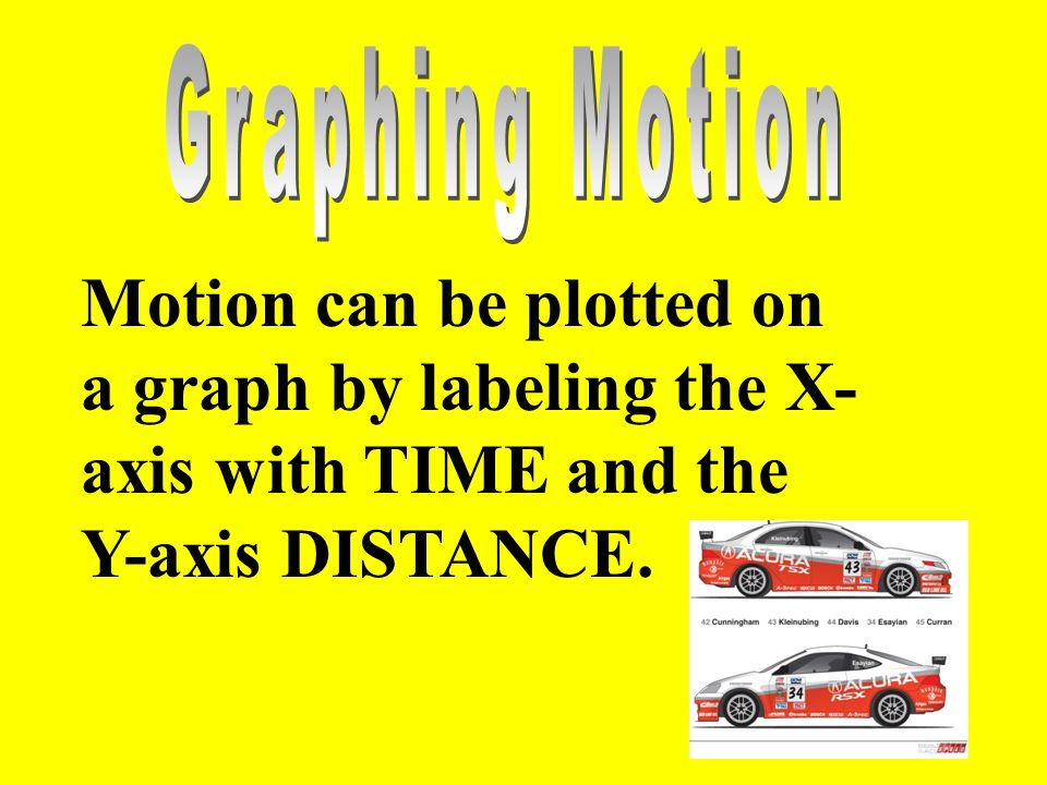 Motion can be plotted on a graph by labeling the X- axis with TIME and the Y-axis DISTANCE.