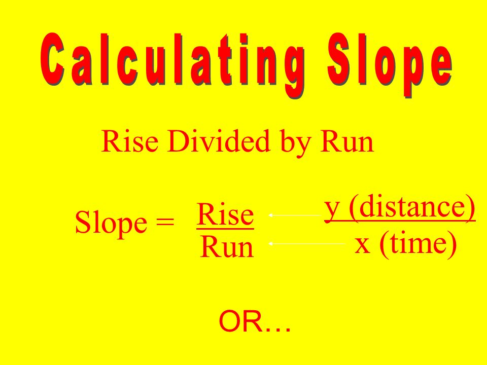 Rise Divided by Run Rise Run Slope = x (time) y (distance) OR…