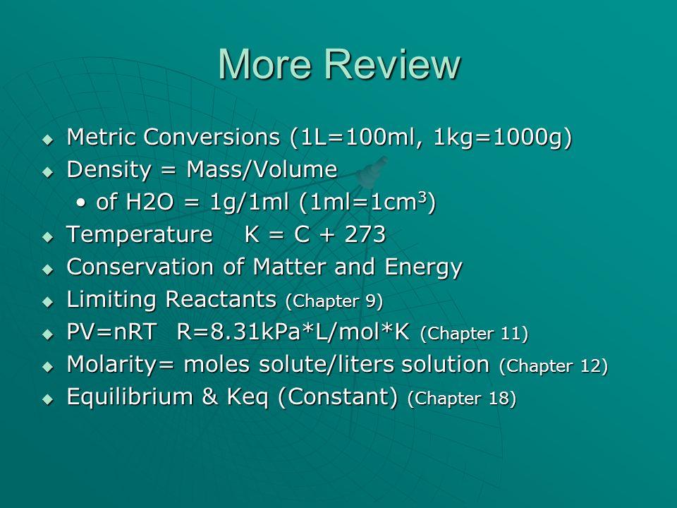 More Review Metric Conversions (1L=100ml, 1kg=1000g) Metric Conversions (1L=100ml, 1kg=1000g) Density = Mass/Volume Density = Mass/Volume of H2O = 1g/1ml (1ml=1cm 3 )of H2O = 1g/1ml (1ml=1cm 3 ) TemperatureK = C + 273 TemperatureK = C + 273 Conservation of Matter and Energy Conservation of Matter and Energy Limiting Reactants (Chapter 9) Limiting Reactants (Chapter 9) PV=nRTR=8.31kPa*L/mol*K (Chapter 11) PV=nRTR=8.31kPa*L/mol*K (Chapter 11) Molarity= moles solute/liters solution (Chapter 12) Molarity= moles solute/liters solution (Chapter 12) Equilibrium & Keq (Constant) (Chapter 18) Equilibrium & Keq (Constant) (Chapter 18)