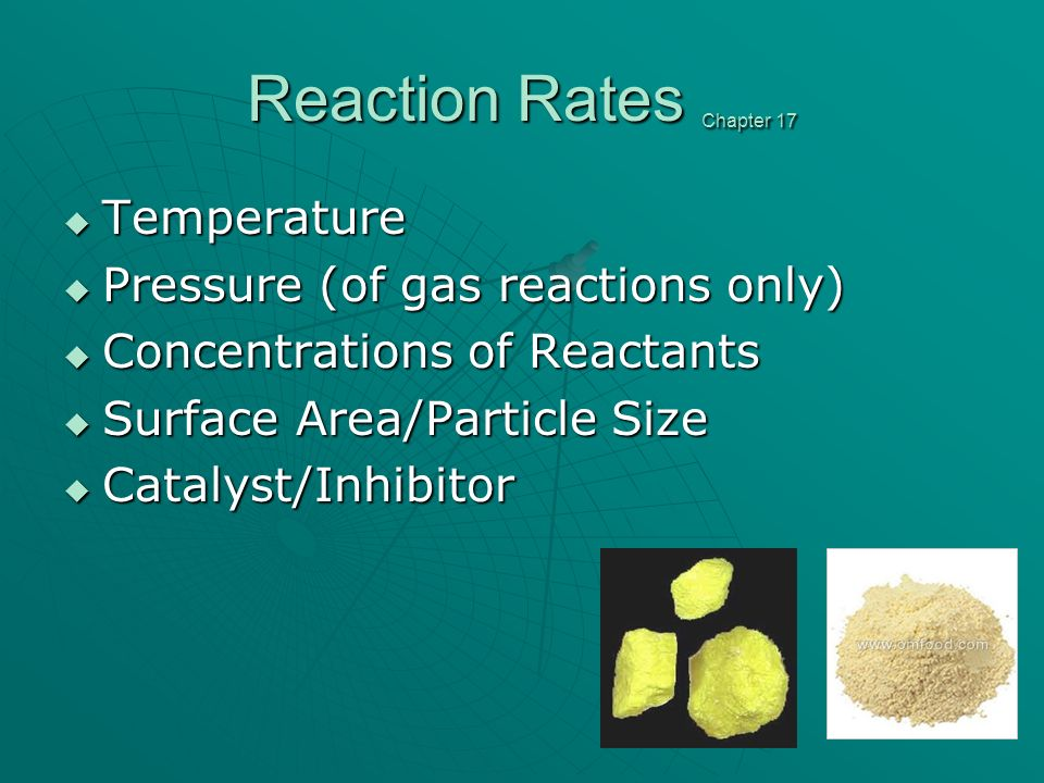 Reaction Rates Chapter 17 Temperature Temperature Pressure (of gas reactions only) Pressure (of gas reactions only) Concentrations of Reactants Concentrations of Reactants Surface Area/Particle Size Surface Area/Particle Size Catalyst/Inhibitor Catalyst/Inhibitor