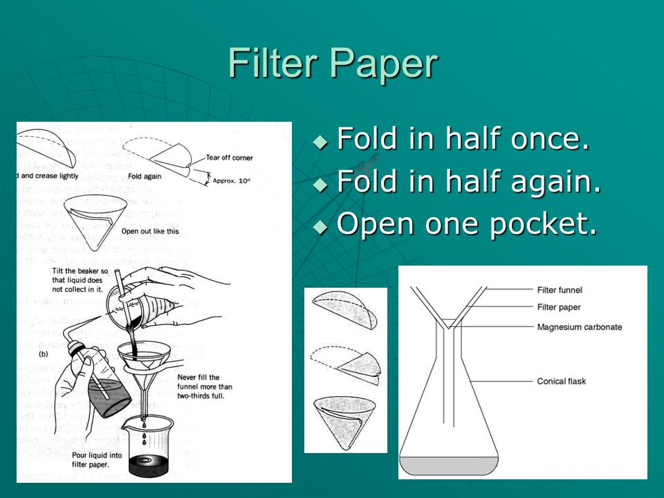 Filter Paper Fold in half once. Fold in half once.
