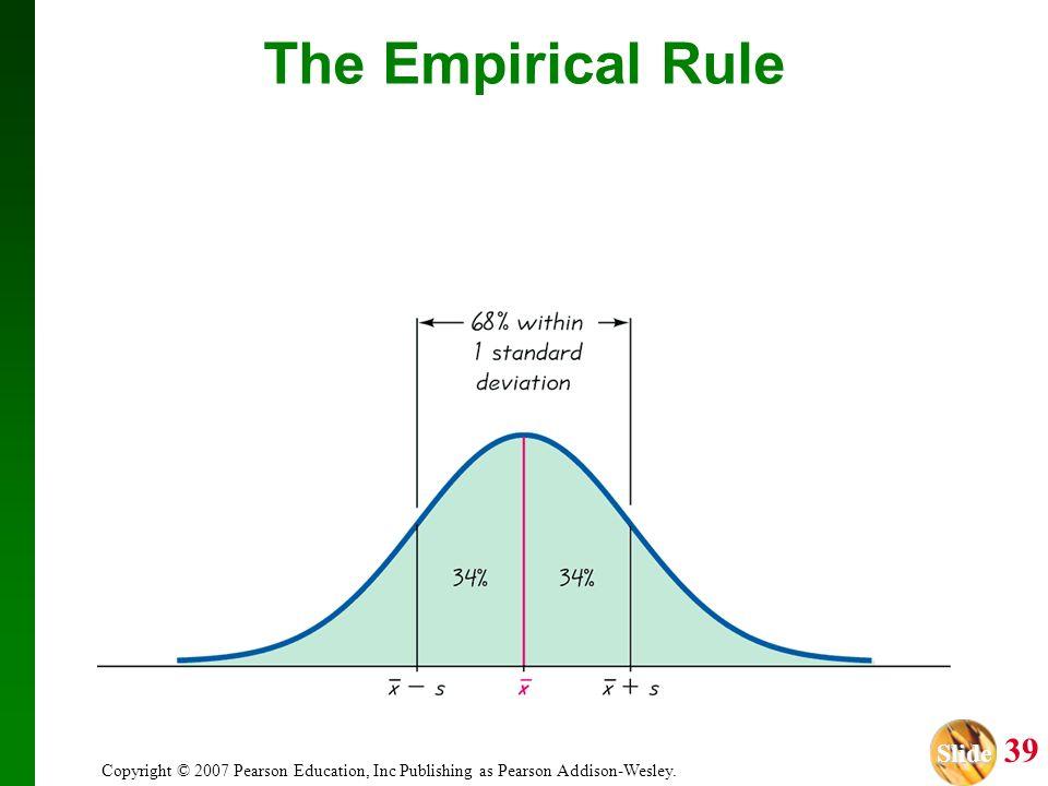 Slide Slide 39 Copyright © 2007 Pearson Education, Inc Publishing as Pearson Addison-Wesley. The Empirical Rule