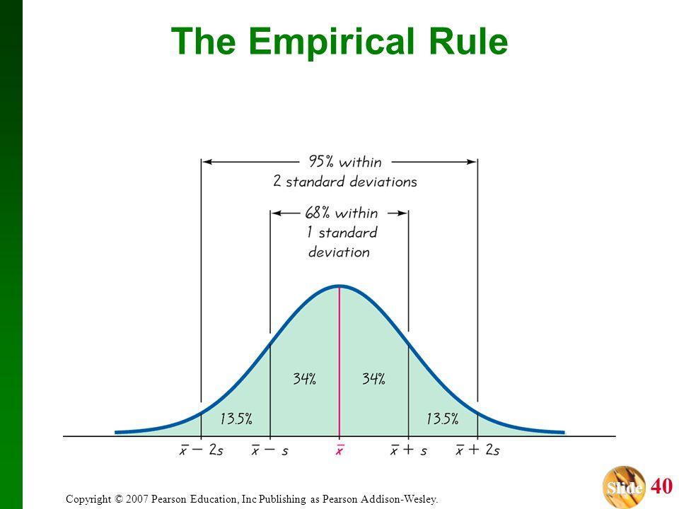 Slide Slide 40 Copyright © 2007 Pearson Education, Inc Publishing as Pearson Addison-Wesley. The Empirical Rule