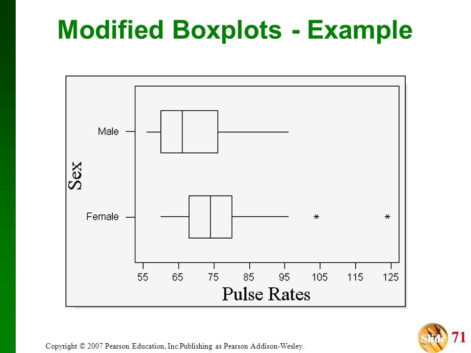 Slide Slide 71 Copyright © 2007 Pearson Education, Inc Publishing as Pearson Addison-Wesley. Modified Boxplots - Example