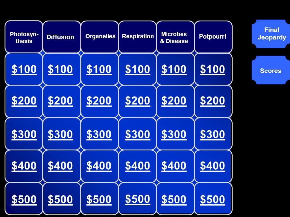 © Mark E. Damon - All Rights Reserved Round 1 Final Jeopardy The Fevers The Plagues