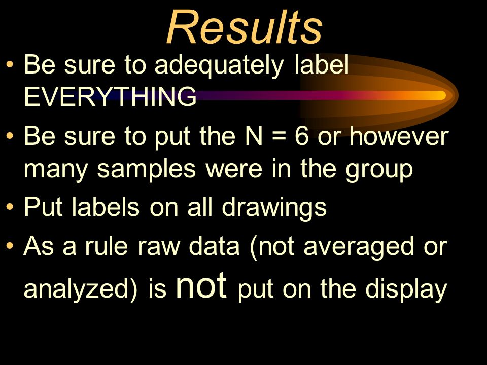Results Be sure to adequately label EVERYTHING Be sure to put the N = 6 or however many samples were in the group Put labels on all drawings As a rule raw data (not averaged or analyzed) is not put on the display