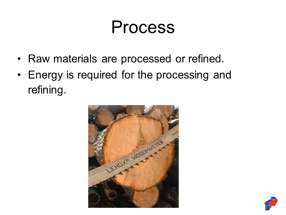 Process Raw materials are processed or refined. Energy is required for the processing and refining.