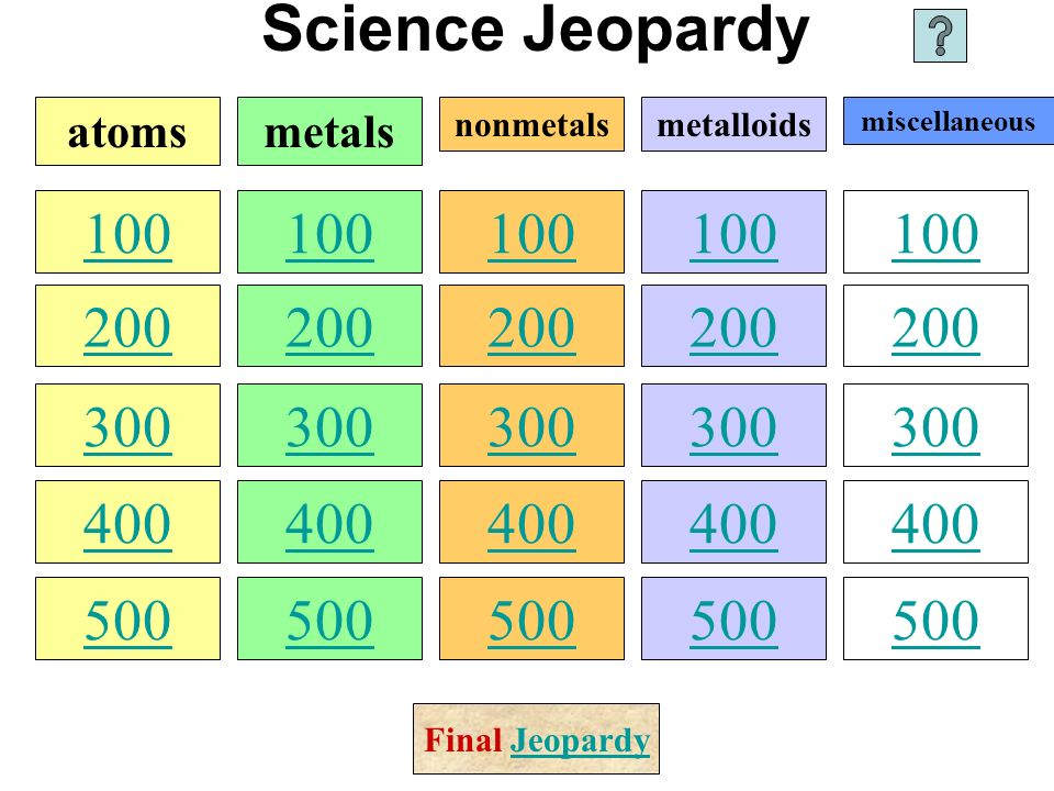 Science Jeopardy 100 200 300 400 500 100 200 300 400 500 100 200 300 400 500 100 200 300 400 500 100 200 300 400 500 atomsmetals nonmetalsmetalloids miscellaneous Final JeopardyJeopardy