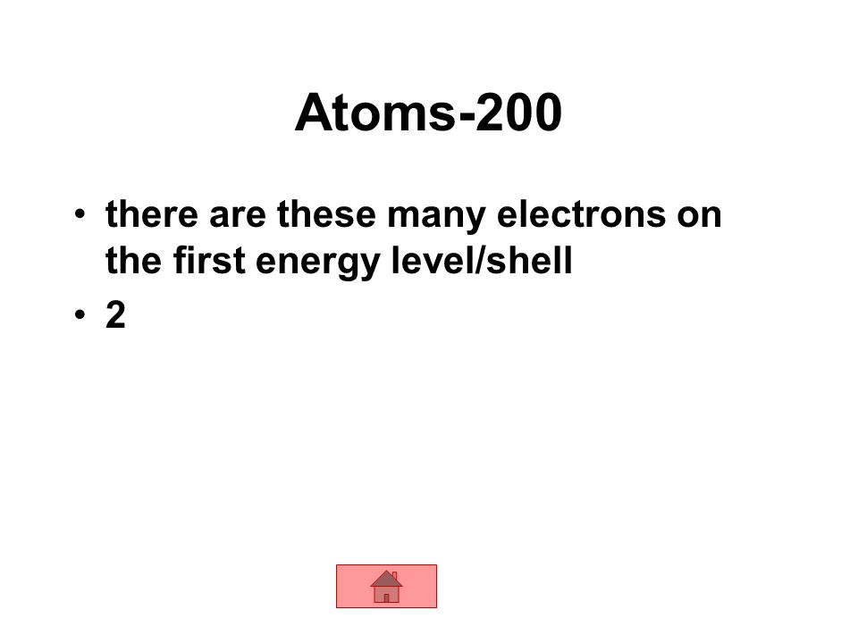 Atoms-200 there are these many electrons on the first energy level/shell 2
