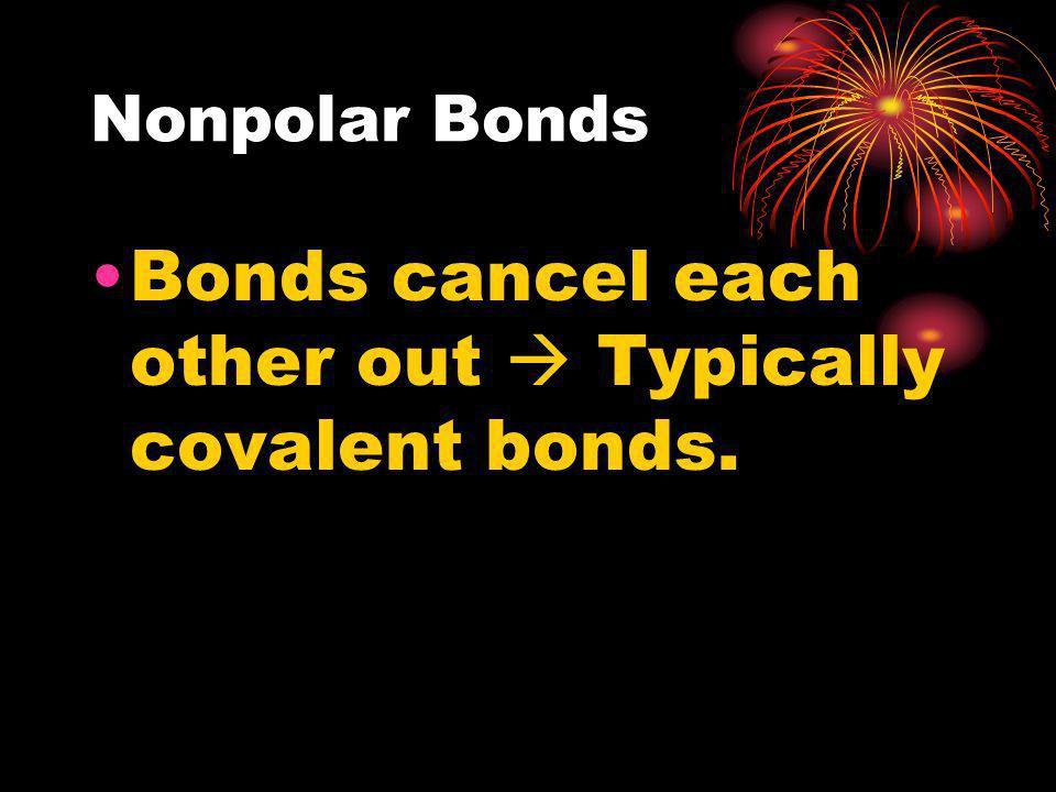 Nonpolar Bonds Bonds cancel each other out Typically covalent bonds.