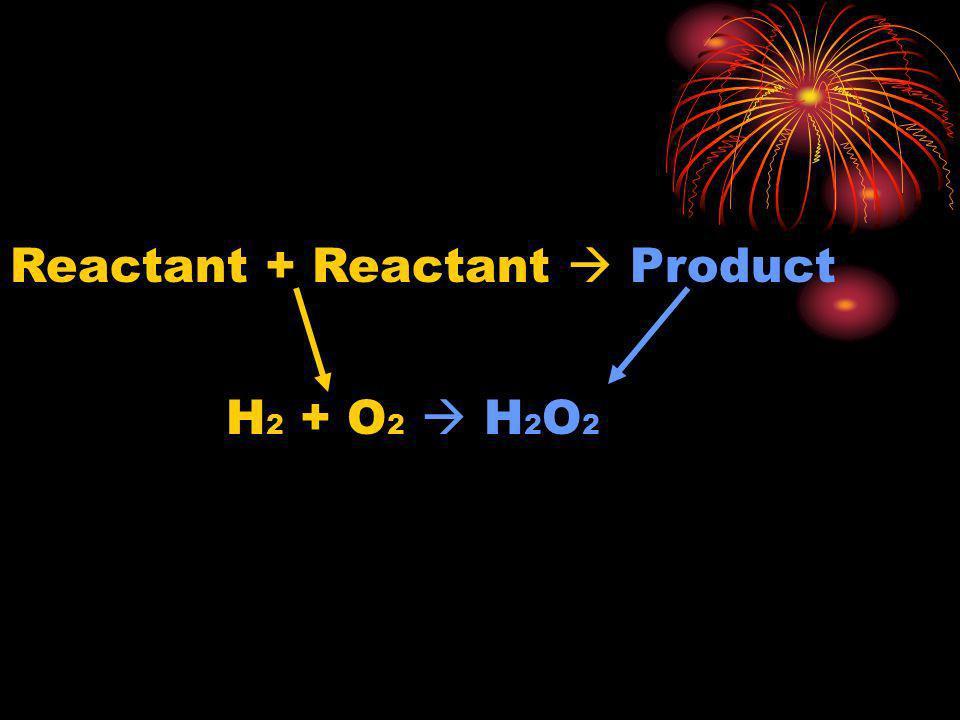 Reactant + Reactant Product H 2 + O 2 H 2 O 2