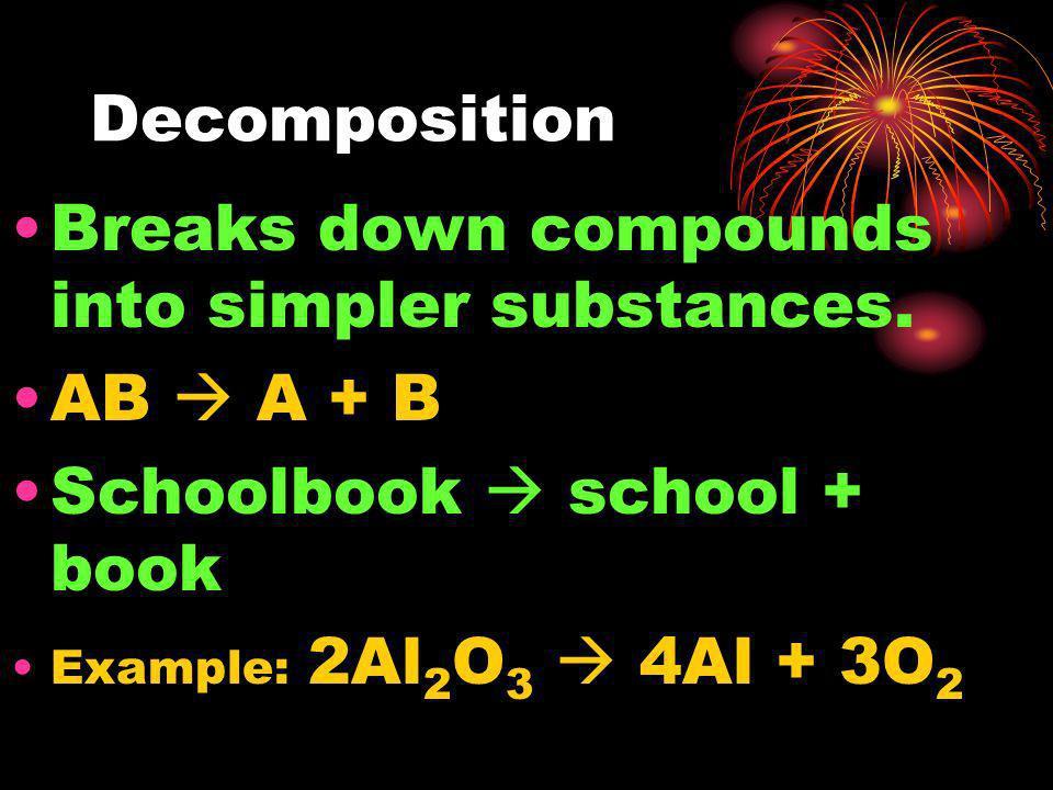 Decomposition Breaks down compounds into simpler substances. AB A + B Schoolbook school + book Example: 2Al 2 O 3 4Al + 3O 2