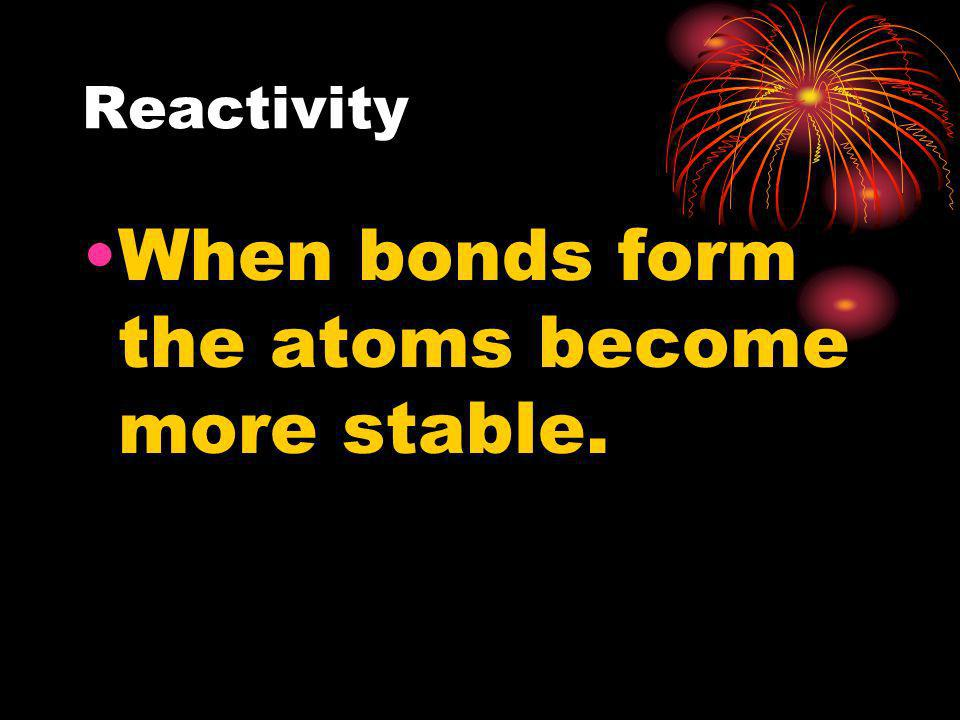 Reactivity When bonds form the atoms become more stable.