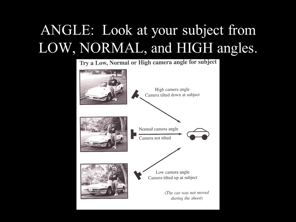 ANGLE: Look at your subject from LOW, NORMAL, and HIGH angles.