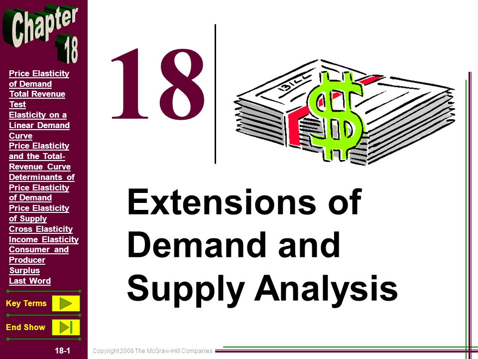Copyright 2008 The McGraw-Hill Companies 18-1 Price Elasticity of Demand Total Revenue Test Elasticity on a Linear Demand Curve Price Elasticity and the Total- Revenue Curve Determinants of Price Elasticity of Demand Price Elasticity of Supply Cross Elasticity Income Elasticity Consumer and Producer Surplus Last Word Key Terms End Show 18 Extensions of Demand and Supply Analysis