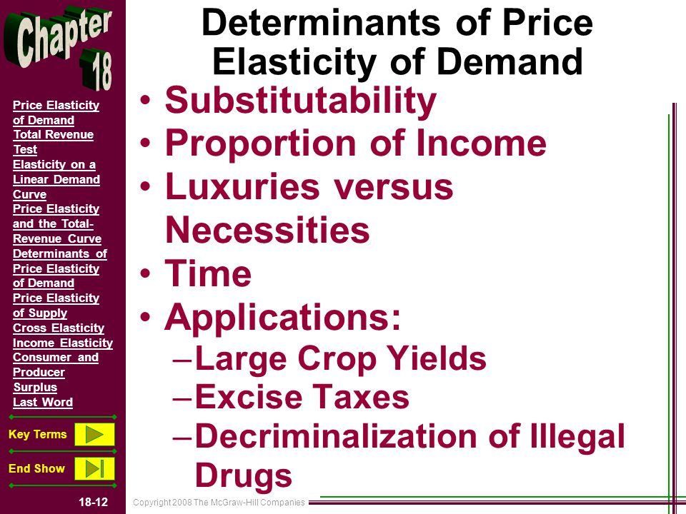 Copyright 2008 The McGraw-Hill Companies 18-12 Price Elasticity of Demand Total Revenue Test Elasticity on a Linear Demand Curve Price Elasticity and the Total- Revenue Curve Determinants of Price Elasticity of Demand Price Elasticity of Supply Cross Elasticity Income Elasticity Consumer and Producer Surplus Last Word Key Terms End Show Determinants of Price Elasticity of Demand Substitutability Proportion of Income Luxuries versus Necessities Time Applications: –Large Crop Yields –Excise Taxes –Decriminalization of Illegal Drugs
