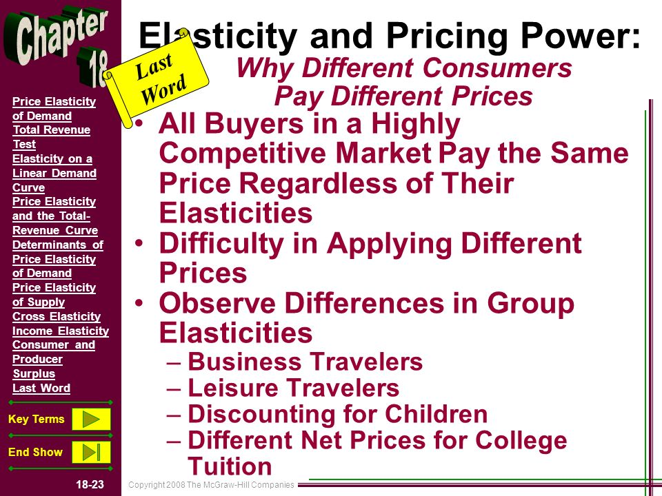 Copyright 2008 The McGraw-Hill Companies 18-23 Price Elasticity of Demand Total Revenue Test Elasticity on a Linear Demand Curve Price Elasticity and the Total- Revenue Curve Determinants of Price Elasticity of Demand Price Elasticity of Supply Cross Elasticity Income Elasticity Consumer and Producer Surplus Last Word Key Terms End Show Elasticity and Pricing Power: Last Word Why Different Consumers Pay Different Prices All Buyers in a Highly Competitive Market Pay the Same Price Regardless of Their Elasticities Difficulty in Applying Different Prices Observe Differences in Group Elasticities –Business Travelers –Leisure Travelers –Discounting for Children –Different Net Prices for College Tuition