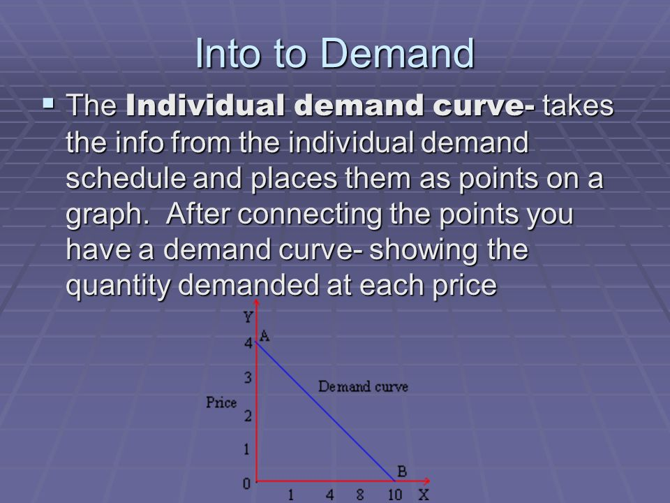 Law of demand Law of Demand- states the quantity demanded of a good or service varies inversely with its price- when price goes up quantity demanded goes down Law of Demand- states the quantity demanded of a good or service varies inversely with its price- when price goes up quantity demanded goes down The inverse relationship between price and quantity demanded is something we find in study after study The inverse relationship between price and quantity demanded is something we find in study after study Common sense and simple observation are consistent with the law of demand Common sense and simple observation are consistent with the law of demand