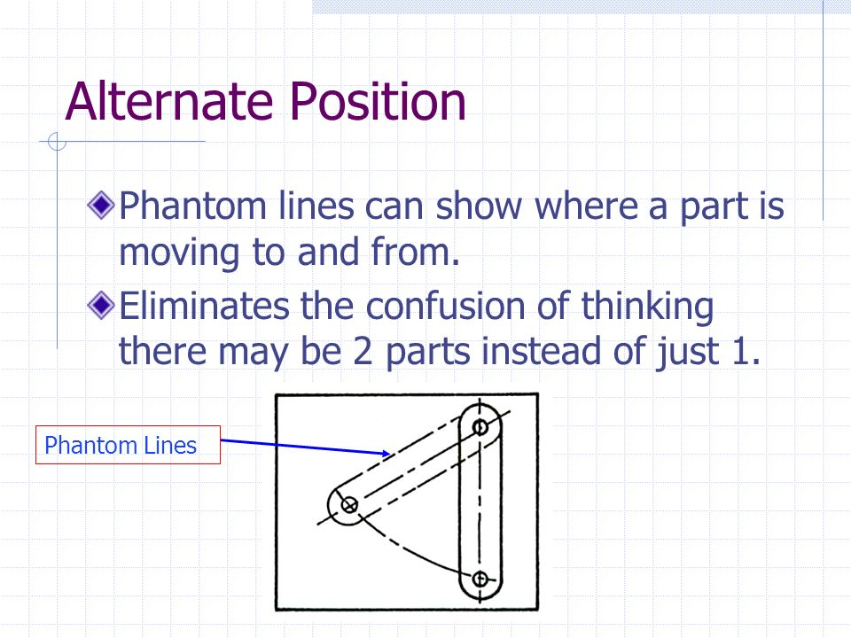 Alternate Position Phantom lines can show where a part is moving to and from. Eliminates the confusion of thinking there may be 2 parts instead of jus
