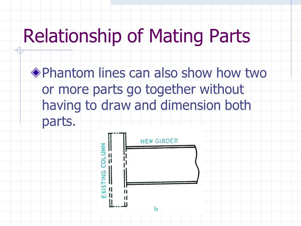 Relationship of Mating Parts Phantom lines can also show how two or more parts go together without having to draw and dimension both parts.