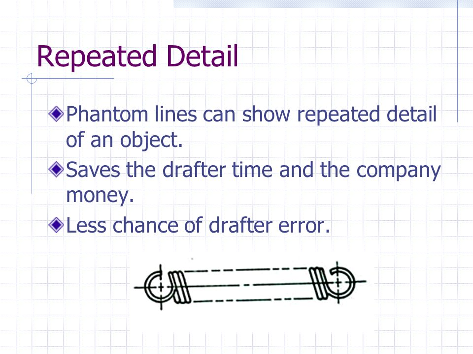 Repeated Detail Phantom lines can show repeated detail of an object. Saves the drafter time and the company money. Less chance of drafter error.