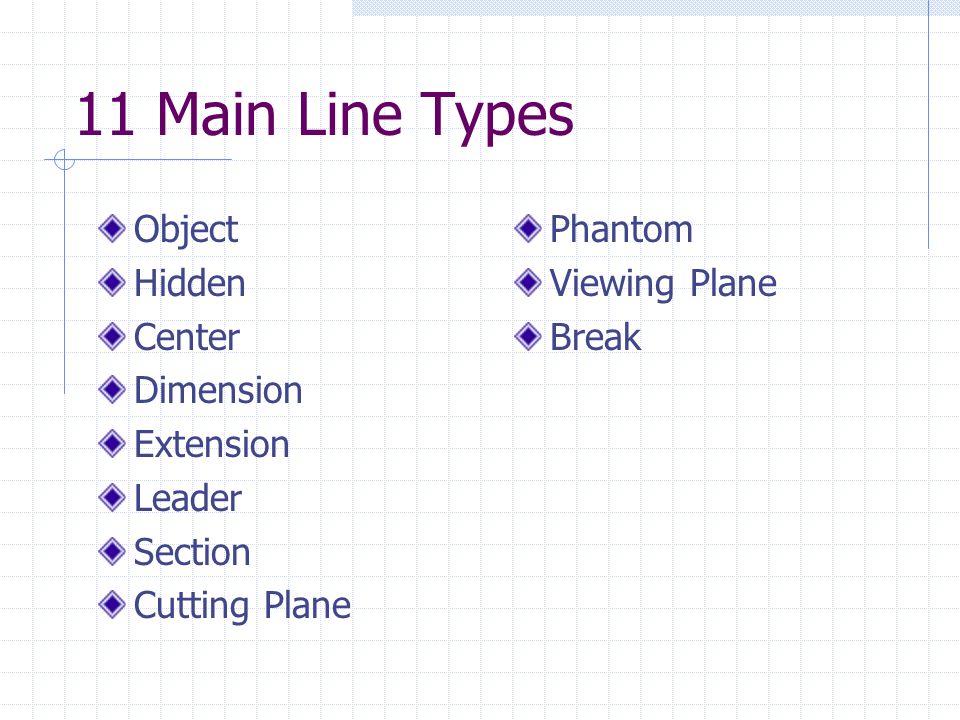 11 Main Line Types Object Hidden Center Dimension Extension Leader Section Cutting Plane Phantom Viewing Plane Break