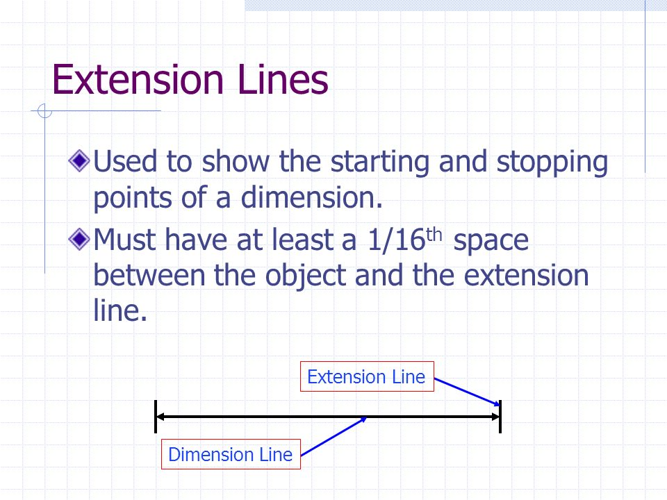 Extension Lines Used to show the starting and stopping points of a dimension. Must have at least a 1/16 th space between the object and the extension