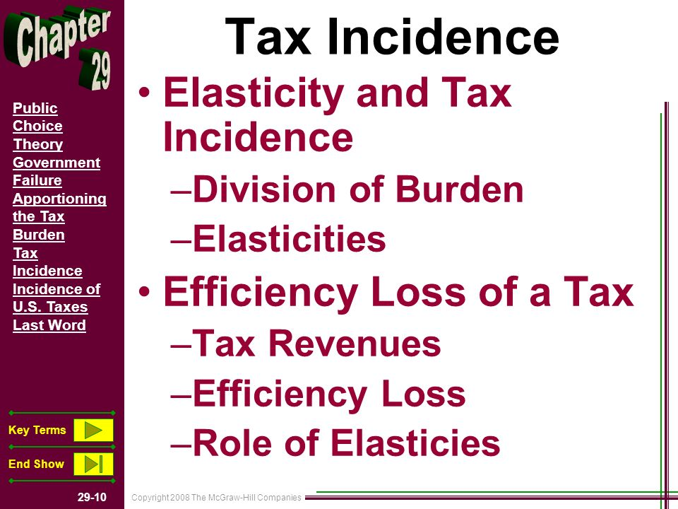 Copyright 2008 The McGraw-Hill Companies 29-10 Public Choice Theory Government Failure Apportioning the Tax Burden Tax Incidence Incidence of U.S. Tax