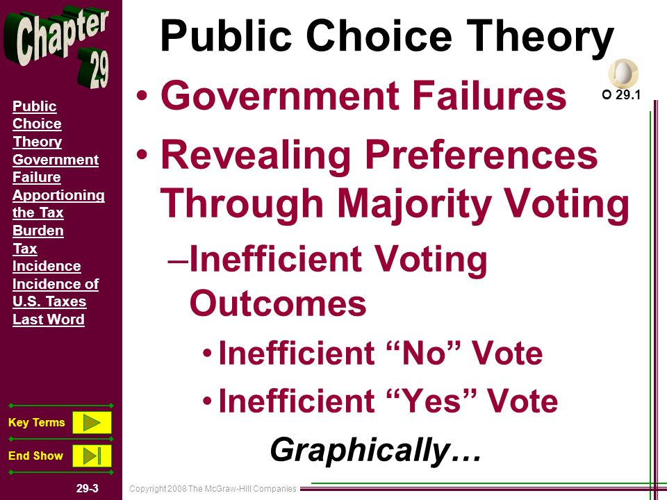 Copyright 2008 The McGraw-Hill Companies 29-3 Public Choice Theory Government Failure Apportioning the Tax Burden Tax Incidence Incidence of U.S. Taxe