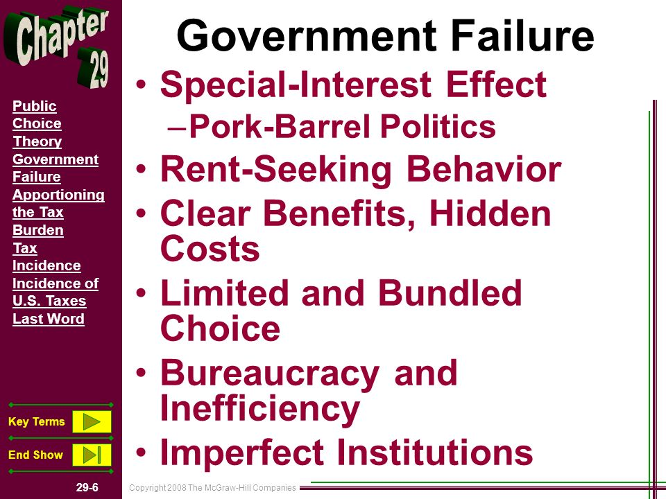 Copyright 2008 The McGraw-Hill Companies 29-6 Public Choice Theory Government Failure Apportioning the Tax Burden Tax Incidence Incidence of U.S. Taxe
