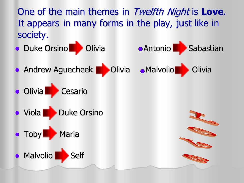 One of the main themes in Twelfth Night is Love.