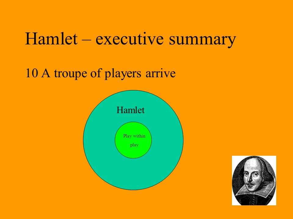 Hamlet – executive summary 10 A troupe of players arrive Hamlet Play within play