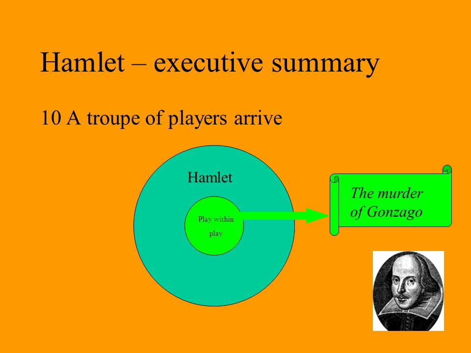 Hamlet – executive summary 10 A troupe of players arrive Hamlet Play within play The murder of Gonzago