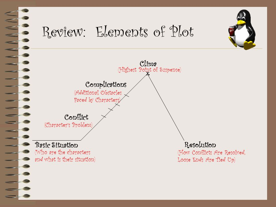 Review: Elements of Plot Basic Situation Conflict Complications Clima x Resolution (Who are the characters and what is their situation) (Characters Problem) (Additional Obstacles Faced by Characters) (Highest Point of Suspense) (How Conflicts Are Resolved, Loose Ends Are Tied Up)