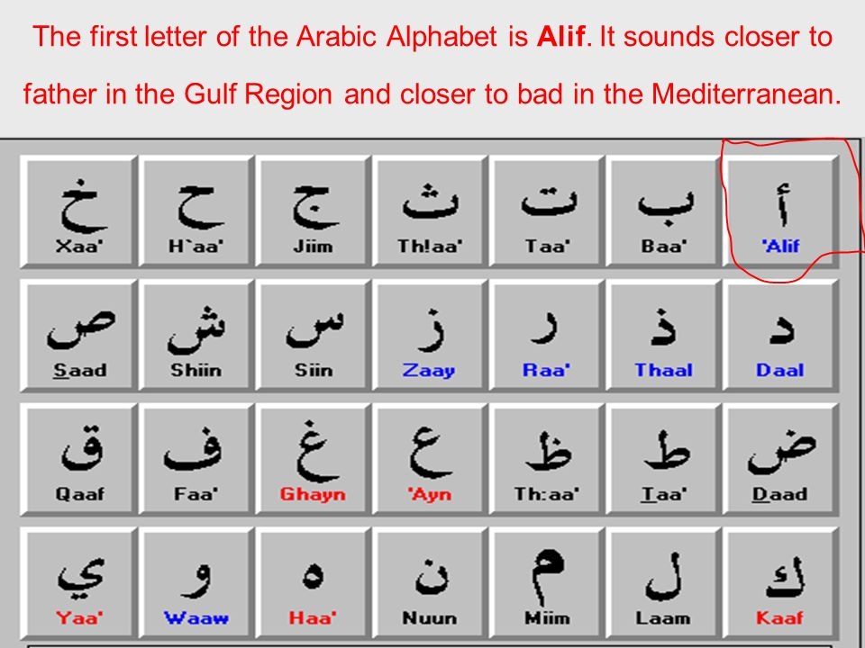 The first letter of the Arabic Alphabet is Alif. It sounds closer to father in the Gulf Region and closer to bad in the Mediterranean.
