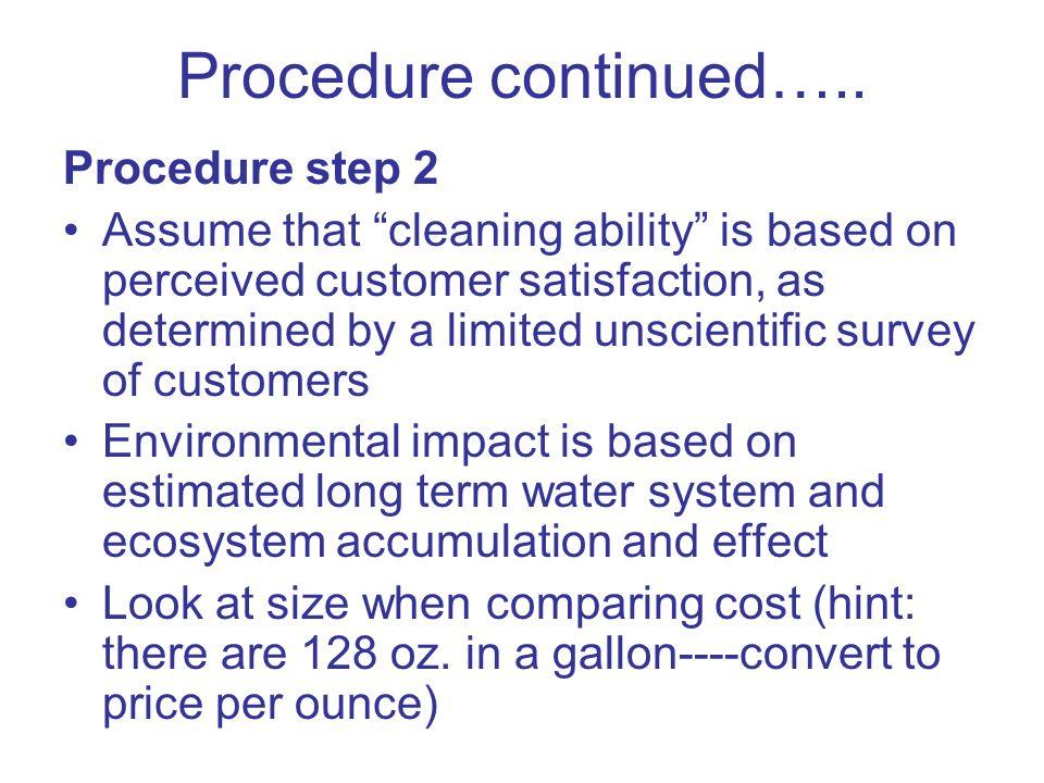 Procedure continued…..