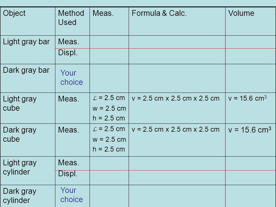 ObjectMethod Used Meas.Formula & Calc.Volume Light gray barMeas. Displ. Dark gray bar Light gray cube Meas. L = 2.5 cm w = 2.5 cm h = 2.5 cm v = 2.5 c