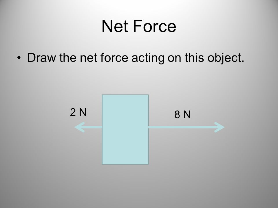 Net Force Draw the net force acting on this object. 8 N 2 N