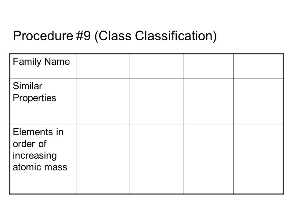 Procedure #9 (Class Classification) Family Name Similar Properties Elements in order of increasing atomic mass