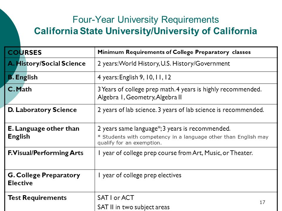 17 Four-Year University Requirements California State University/University of California COURSES Minimum Requirements of College Preparatory classes