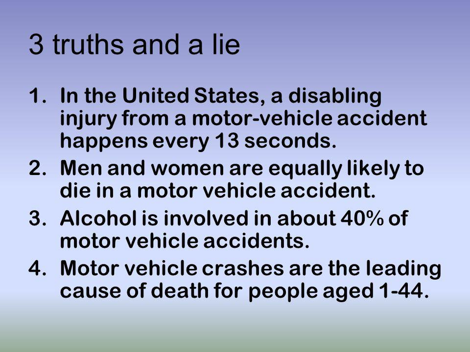 3 truths and a lie 1.In the United States, a disabling injury from a motor-vehicle accident happens every 13 seconds. 2.Men and women are equally like